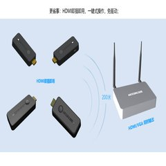 Wireless screen products